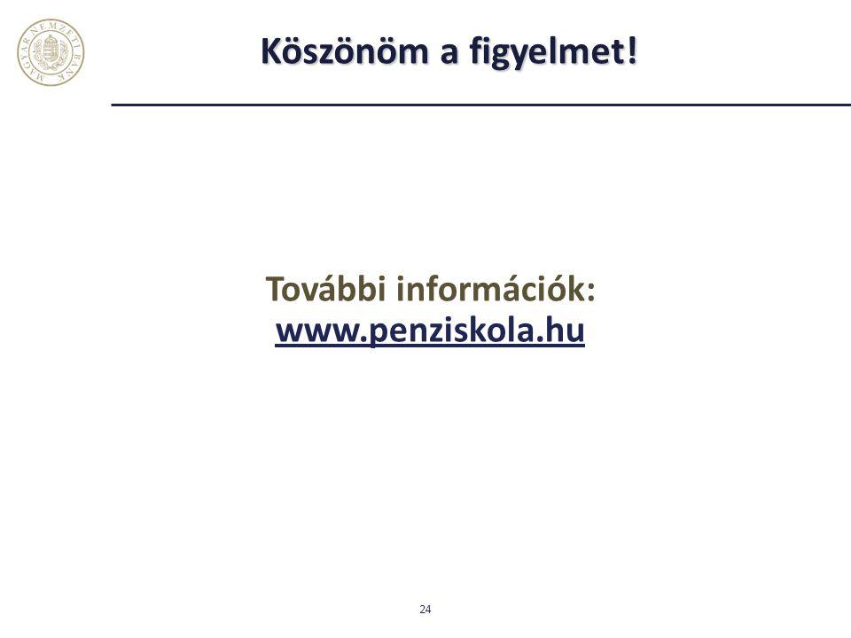 Köszönöm a figyelmet! További információk: www.penziskola.hu www.penziskola.hu 24