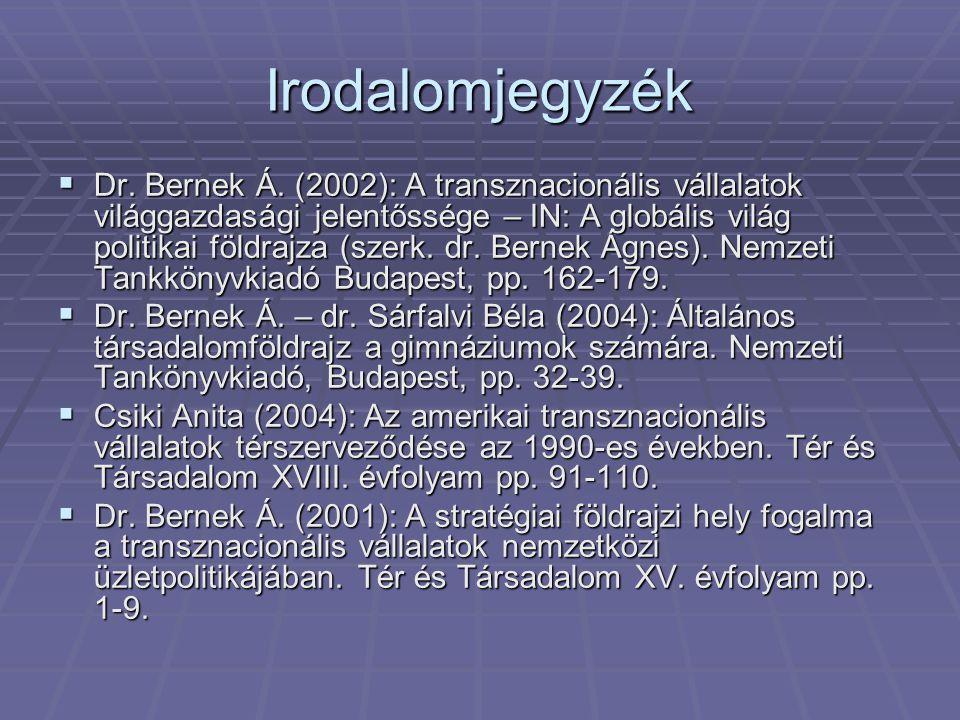 Irodalomjegyzék  Dr. Bernek Á. (2002): A transznacionális vállalatok világgazdasági jelentőssége – IN: A globális világ politikai földrajza (szerk. d