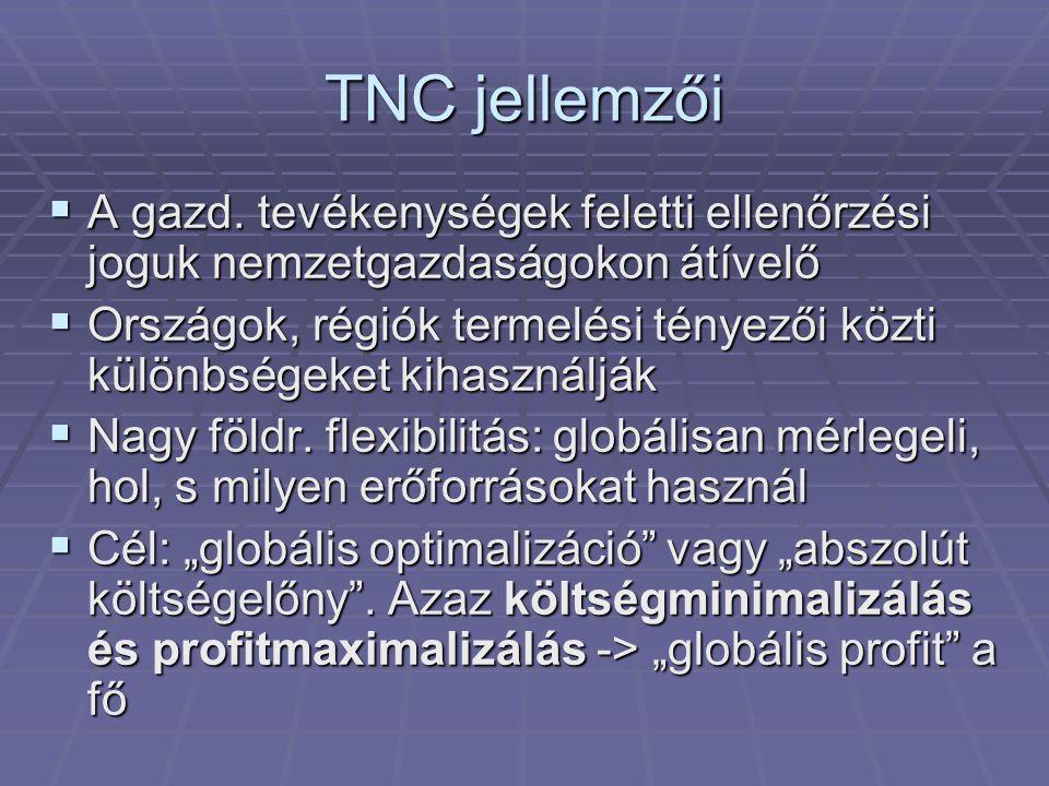 TNC jellemzői  A gazd. tevékenységek feletti ellenőrzési joguk nemzetgazdaságokon átívelő  Országok, régiók termelési tényezői közti különbségeket k