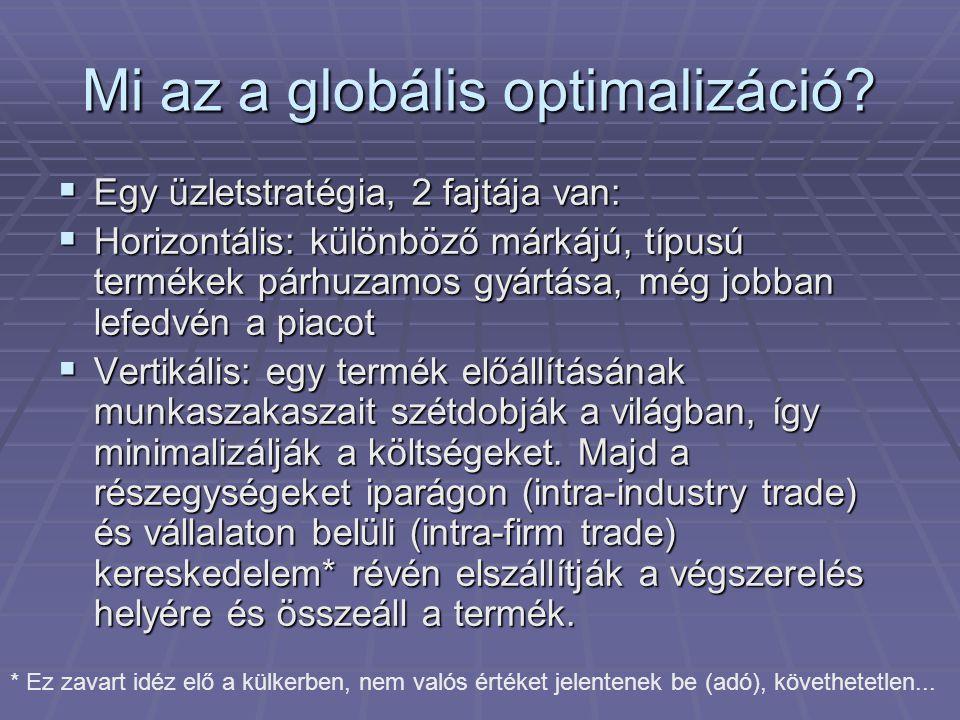 Mi az a globális optimalizáció?  Egy üzletstratégia, 2 fajtája van:  Horizontális: különböző márkájú, típusú termékek párhuzamos gyártása, még jobba