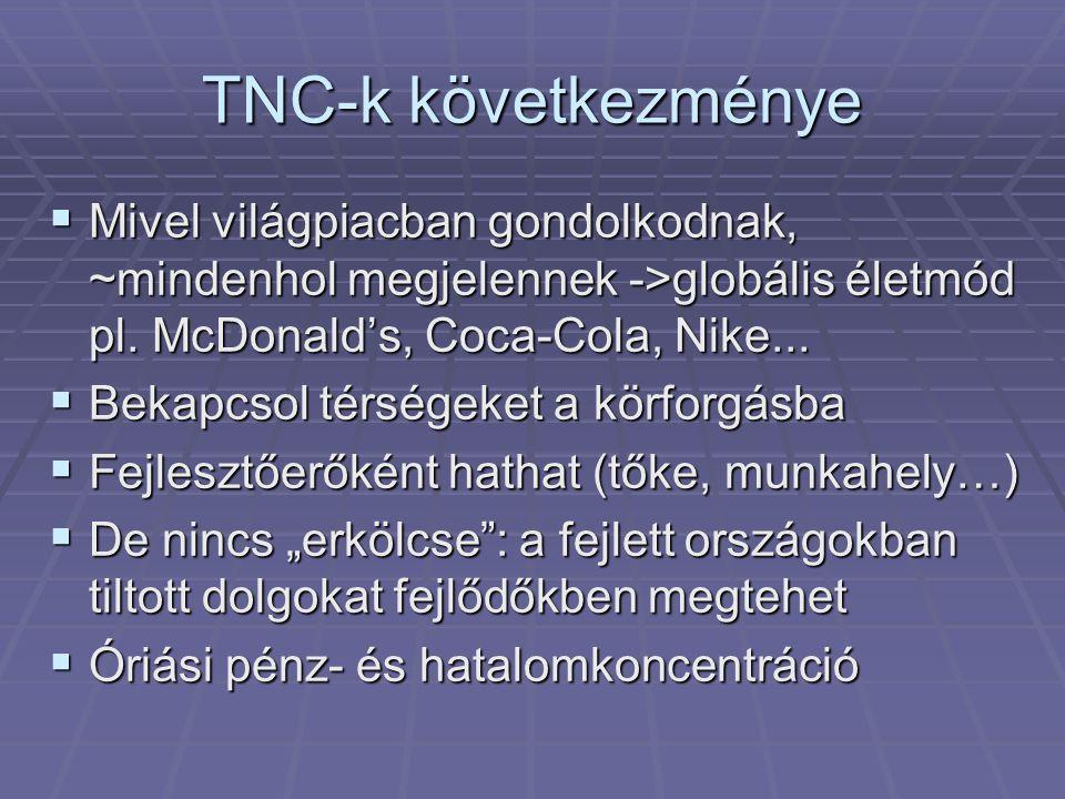 TNC-k következménye  Mivel világpiacban gondolkodnak, ~mindenhol megjelennek ->globális életmód pl. McDonald's, Coca-Cola, Nike...  Bekapcsol térség