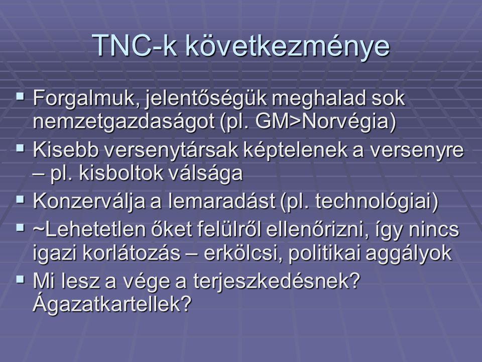 TNC-k következménye  Forgalmuk, jelentőségük meghalad sok nemzetgazdaságot (pl. GM>Norvégia)  Kisebb versenytársak képtelenek a versenyre – pl. kisb