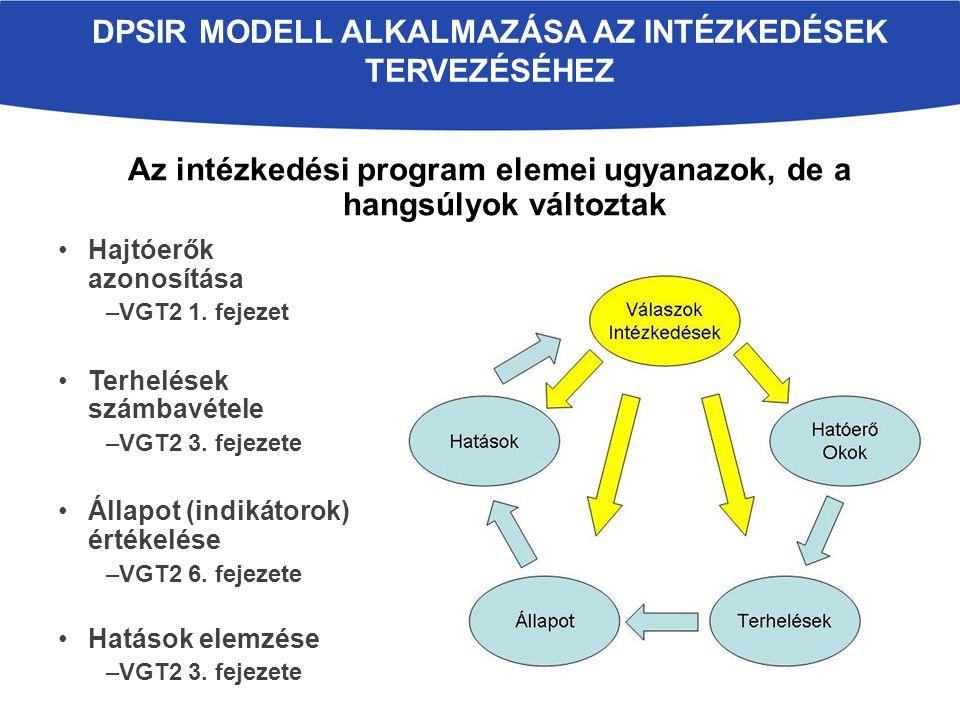 Hajtóerők azonosítása –VGT2 1. fejezet Terhelések számbavétele –VGT2 3. fejezete Állapot (indikátorok) értékelése –VGT2 6. fejezete Hatások elemzése –