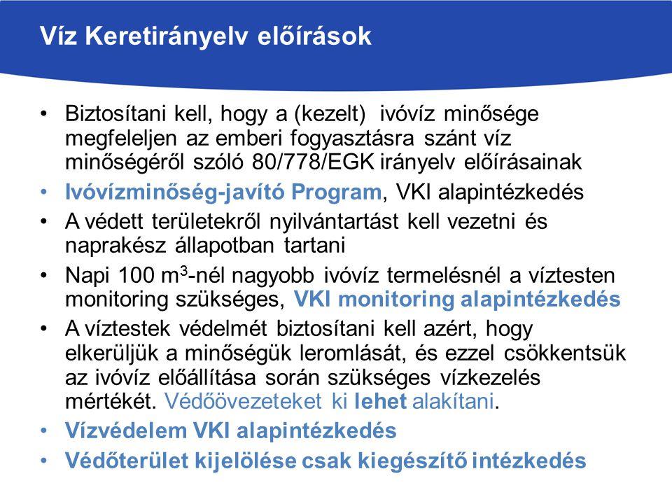 WHO útmutató vízbiztonsági kockázatkezelésre VBT VKI kockázat alapján várja el az intézkedést, pl.