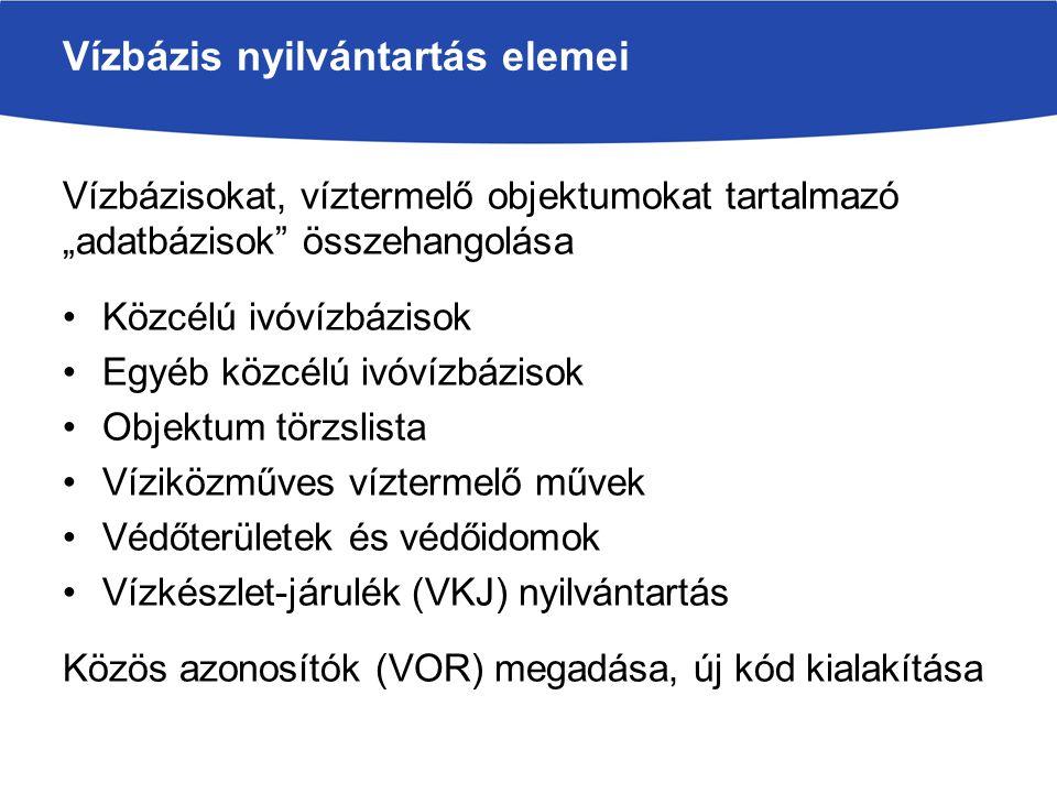 VIZIG-ek által aktualizált közcélú- és egyéb ivóvízbázisok listája (2 külön táblázat) - geoadatbázis Aktualizált vízbázis nyilvántartás minden vízbázisához az összes rendelkezésre álló védőterület/védőidom hozzárendelése –Védőterület, védőidom; becsült, számított, földhivatali; elérési T Törzslista többkapcsolatos szűrése után 10.555 kút objektum került be (VIZIG, vízbázis VOR, DW, közcélú) Térinformatikai ellenőrzések és javítások: település, azonosságok, VOR ellenőrzések, koordináták, tényleges poligonra esés, hiányzó poligonok átvétele VGT1-ből Amely vízbázishoz nincs védőterületi vagy védőidom poligon, ott 100 m sugarú pufferzóna rajzolása Vízbázis lista, poligonok, kutak felülvizsgálata