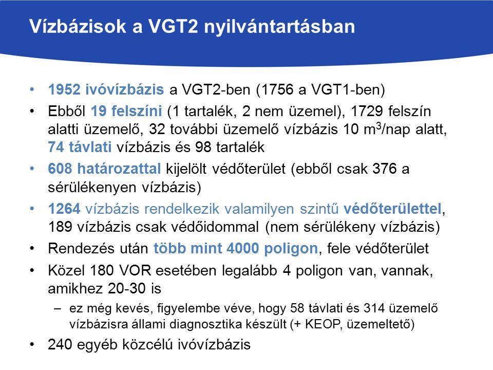 1952 ivóvízbázis a VGT2-ben (1756 a VGT1-ben) Ebből 19 felszíni (1 tartalék, 2 nem üzemel), 1729 felszín alatti üzemelő, 32 további üzemelő vízbázis 1