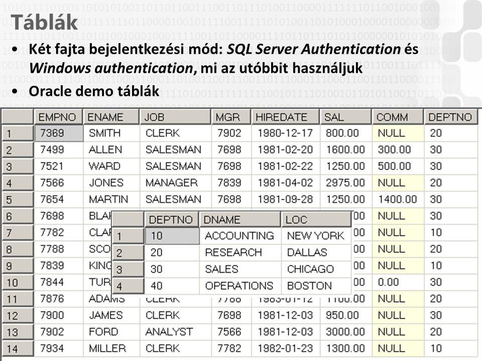 V 1.0 Táblák Két fajta bejelentkezési mód: SQL Server Authentication és Windows authentication, mi az utóbbit használjuk Oracle demo táblák OE-NIK HP 4