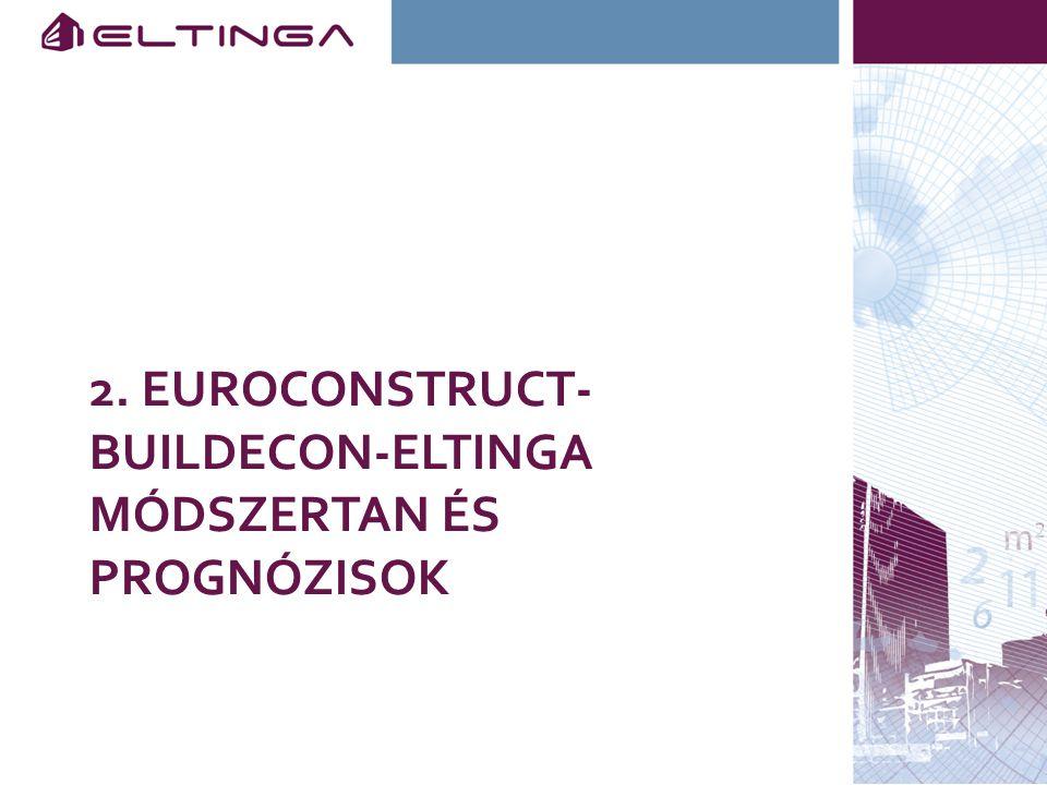2. EUROCONSTRUCT- BUILDECON-ELTINGA MÓDSZERTAN ÉS PROGNÓZISOK