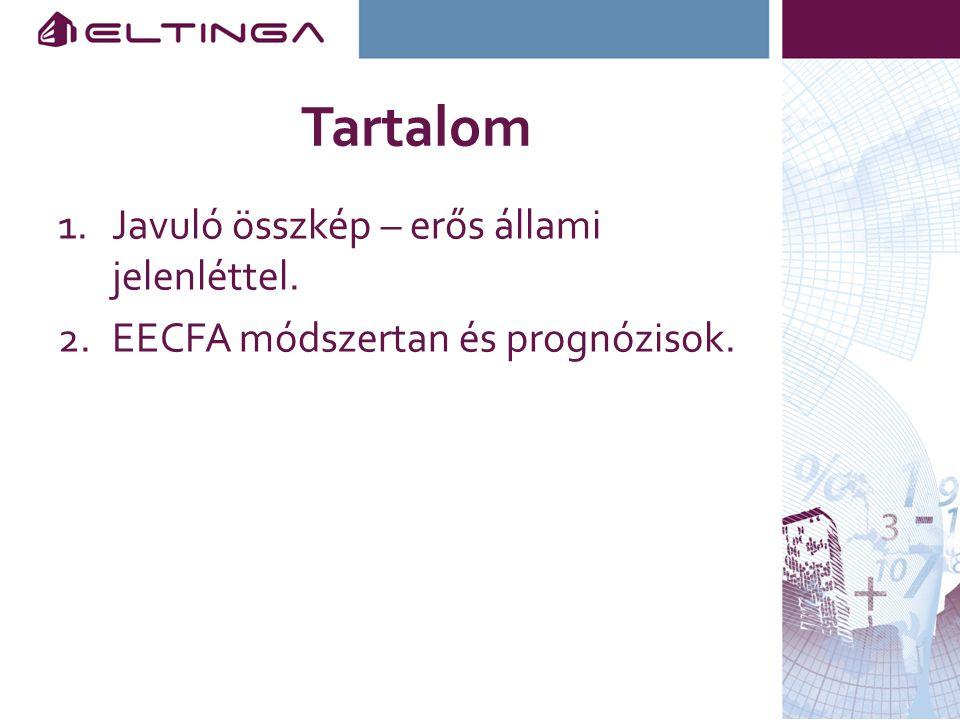 Tartalom 1.Javuló összkép – erős állami jelenléttel. 2.EECFA módszertan és prognózisok.