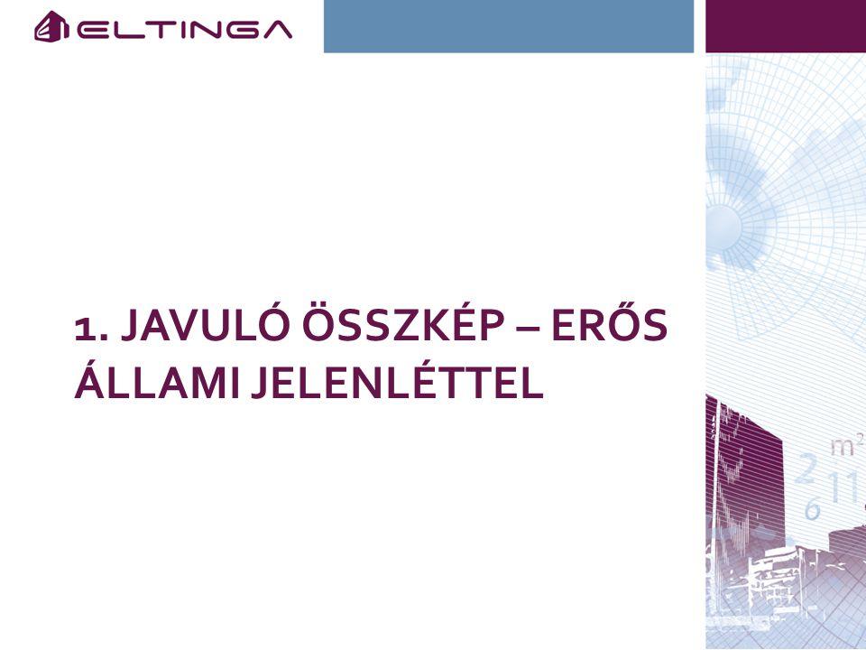 1. JAVULÓ ÖSSZKÉP – ERŐS ÁLLAMI JELENLÉTTEL
