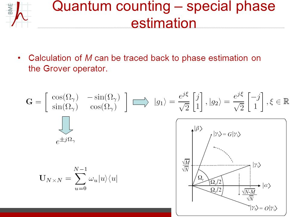 Calculation of M can be traced back to phase estimation on the Grover operator. Quantum counting – special phase estimation