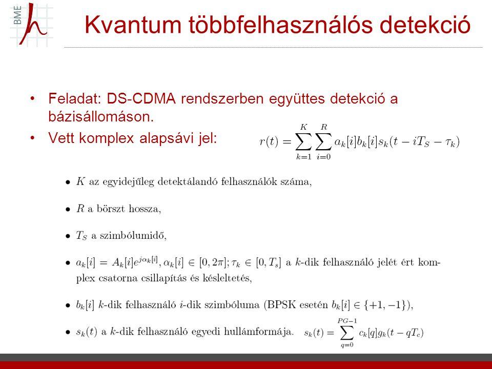 Kvantum többfelhasználós detekció Feladat: DS-CDMA rendszerben együttes detekció a bázisállomáson. Vett komplex alapsávi jel: