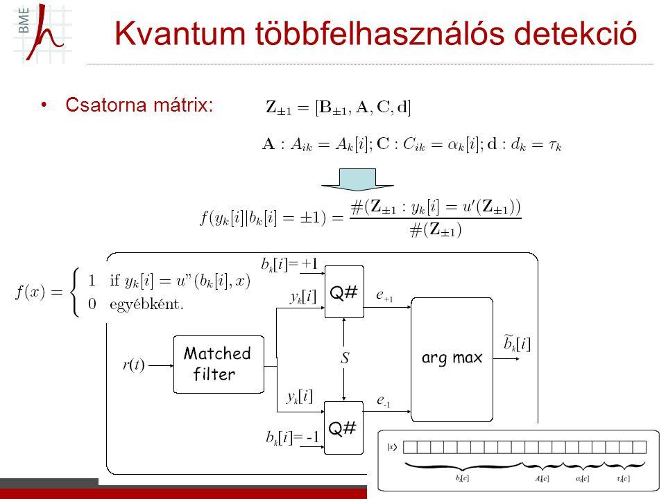 Kvantum többfelhasználós detekció Csatorna mátrix: