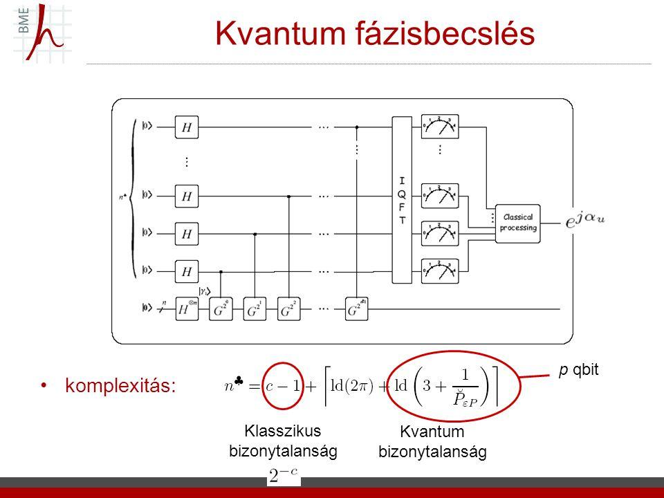 Kvantum fázisbecslés komplexitás: Kvantum bizonytalanság Klasszikus bizonytalanság p qbit