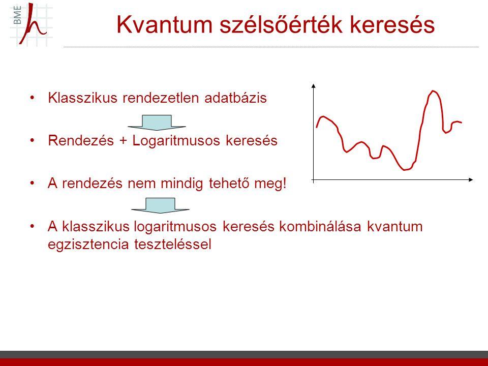 Kvantum szélsőérték keresés Klasszikus rendezetlen adatbázis Rendezés + Logaritmusos keresés A rendezés nem mindig tehető meg! A klasszikus logaritmus