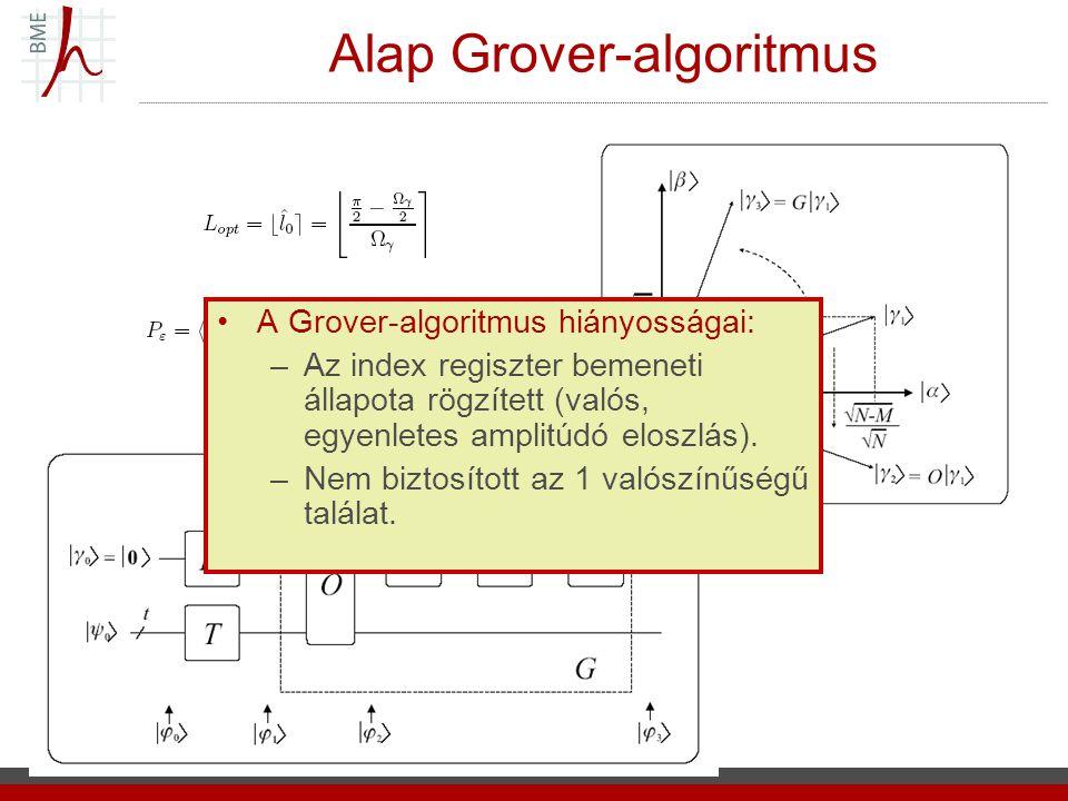Alap Grover-algoritmus A Grover-algoritmus hiányosságai: –Az index regiszter bemeneti állapota rögzített (valós, egyenletes amplitúdó eloszlás). –Nem