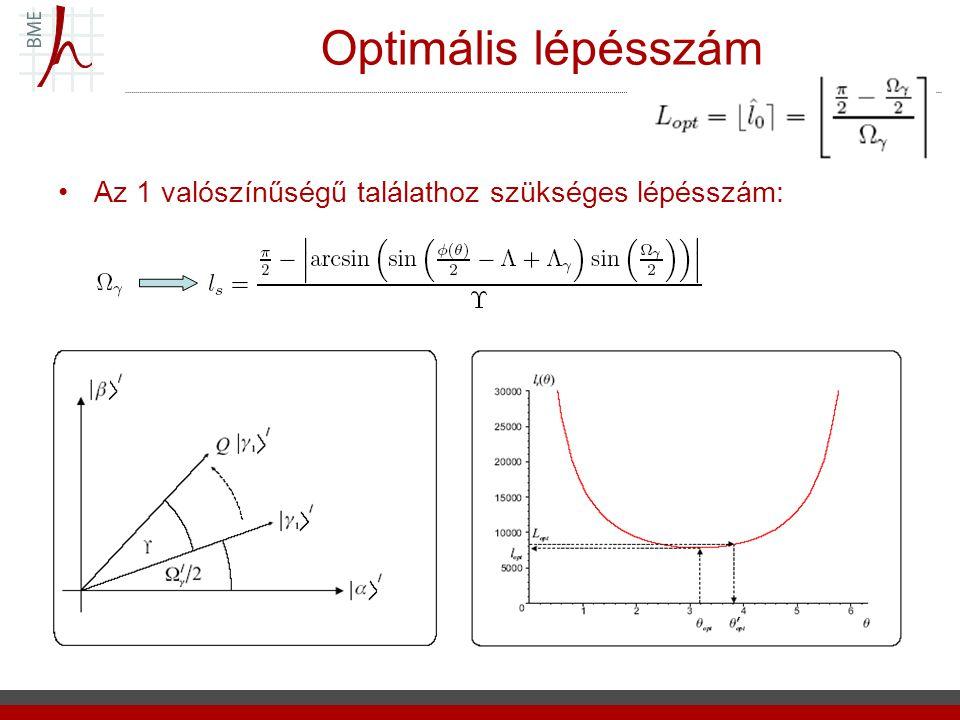 Optimális lépésszám Az 1 valószínűségű találathoz szükséges lépésszám: