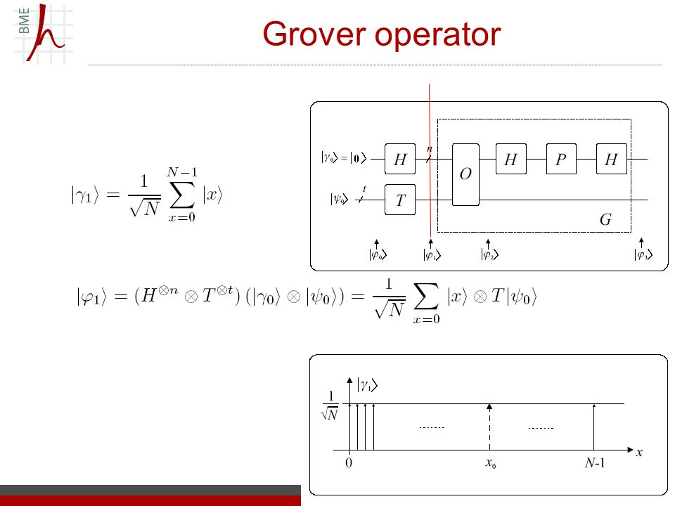 Grover operator
