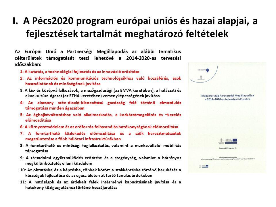 I. A Pécs2020 program európai uniós és hazai alapjai, a fejlesztések tartalmát meghatározó feltételek Az Európai Unió a Partnerségi Megállapodás az al