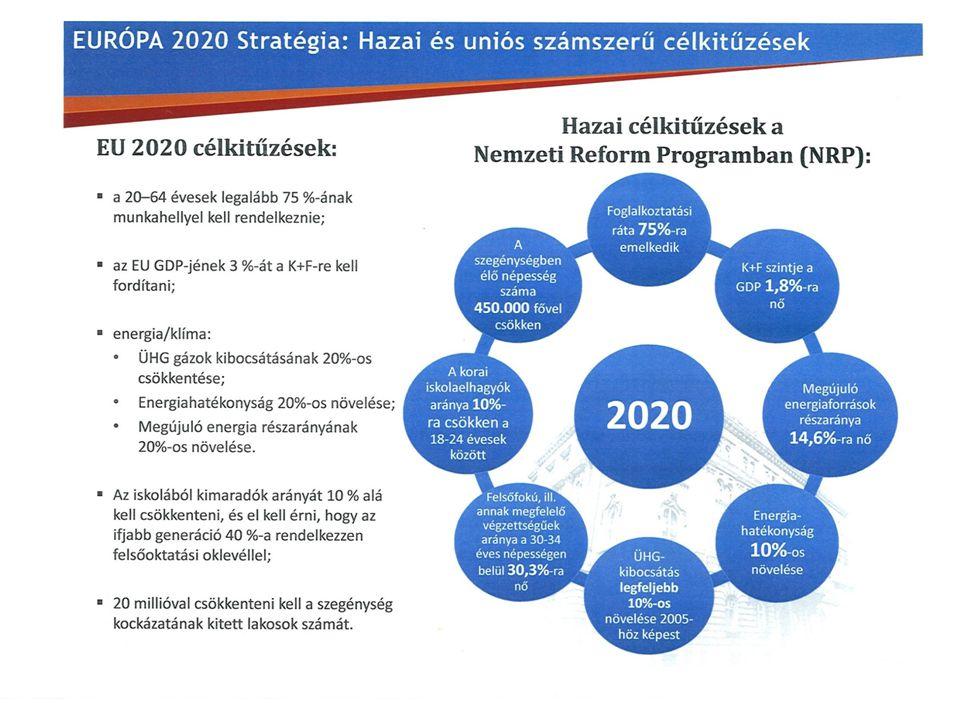 II. Az Európai Unió által biztosított fejlesztési keretek