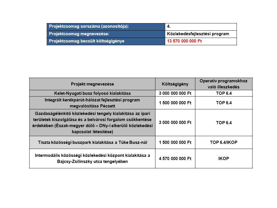 Projektcsomag sorszáma (azonosítója):4. Projektcsomag megnevezése:Közlekedésfejlesztési program Projektcsomag becsült költségigénye13 570 000 000 Ft P
