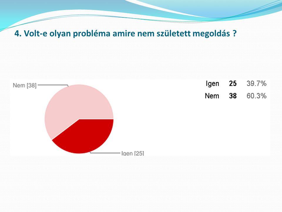 4. Volt-e olyan probléma amire nem született megoldás ?