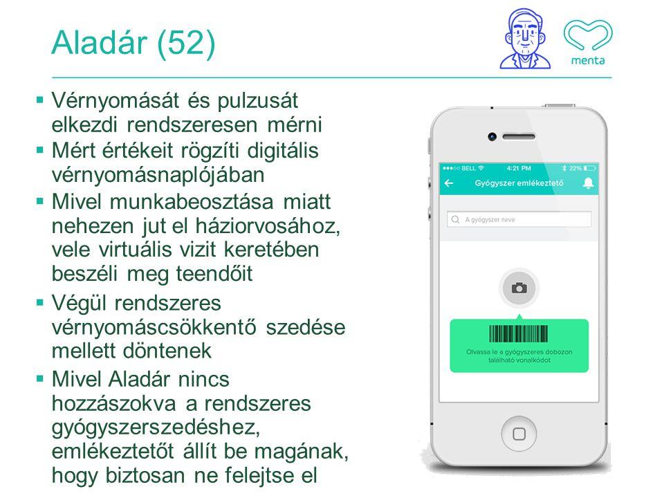 Aladár (52)  Vérnyomását és pulzusát elkezdi rendszeresen mérni  Mért értékeit rögzíti digitális vérnyomásnaplójában  Mivel munkabeosztása miatt ne