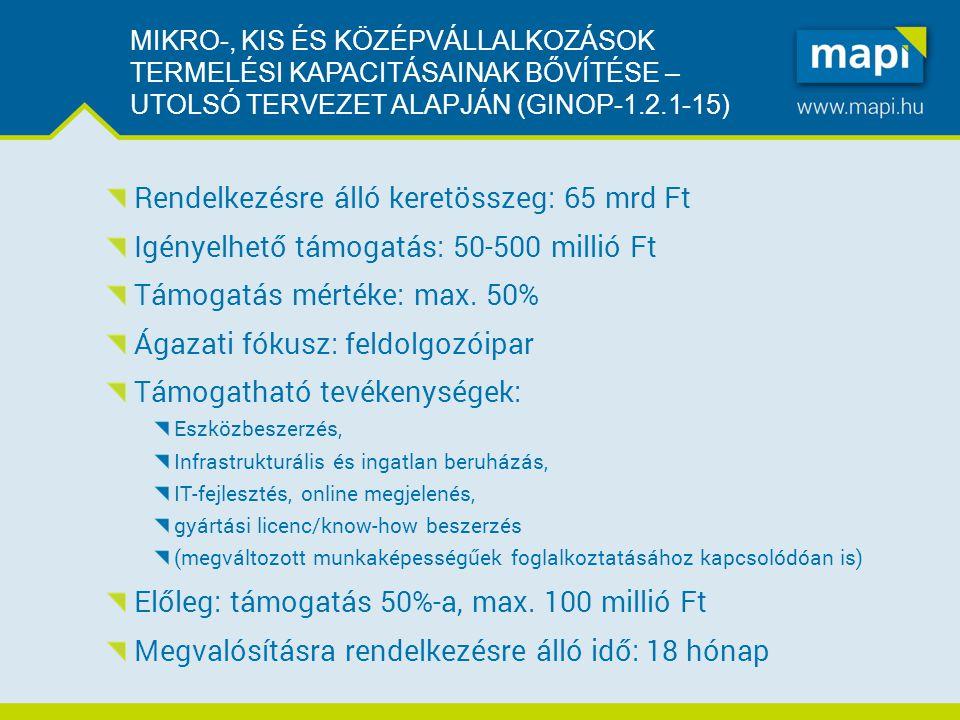 MIKRO-, KIS ÉS KÖZÉPVÁLLALKOZÁSOK TERMELÉSI KAPACITÁSAINAK BŐVÍTÉSE – UTOLSÓ TERVEZET ALAPJÁN (GINOP-1.2.1-15) Rendelkezésre álló keretösszeg: 65 mrd Ft Igényelhető támogatás: 50-500 millió Ft Támogatás mértéke: max.
