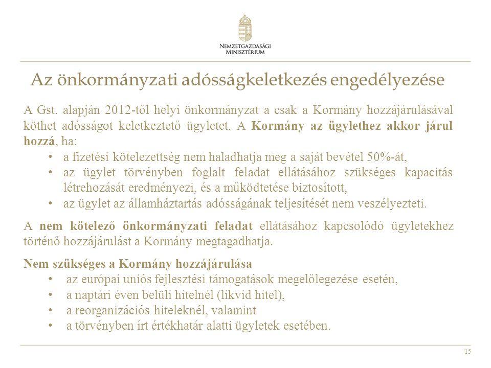 15 Az önkormányzati adósságkeletkezés engedélyezése A Gst. alapján 2012-től helyi önkormányzat a csak a Kormány hozzájárulásával köthet adósságot kele