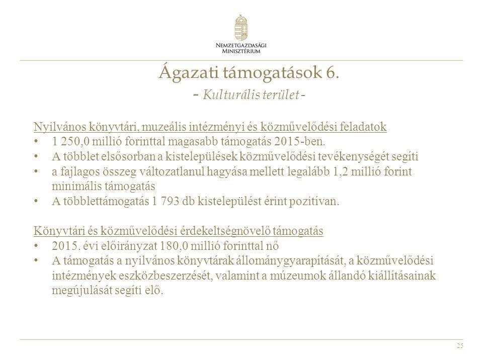 25 Ágazati támogatások 6. - Kulturális terület - Nyilvános könyvtári, muzeális intézményi és közművelődési feladatok 1 250,0 millió forinttal magasabb