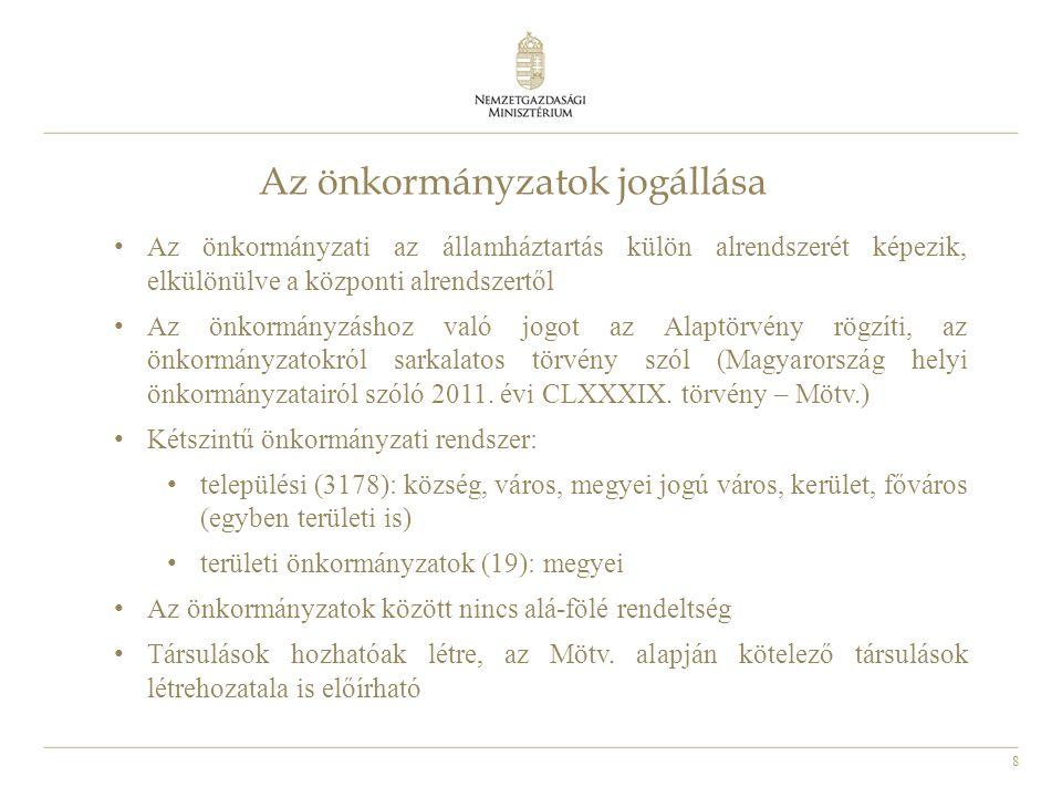 9 Az önkormányzatok jogállása A helyi önkormányzás joga kétféleképpen gyakorolható: Közvetett joggyakorlás (képviselőtestületen keresztül) Közvetlen joggyakorlás (helyi népszavazás) Önkormányzati autonómiák: Szabályozási autonómia (rendeletalkotás) Gazdasági autonómia (helyi adók, vagyongazdálkodás, vállalkozás) Szervezeti autonómia (SZMSZ, társulások, szövetségek) Törvényességi felügyeletüket a fővárosi és megyei kormányhivatalok látják el Kötelező feladatot csak törvény írhat elő önkormányzat számára, ezen felül önként is vállalhatnak feladatokat