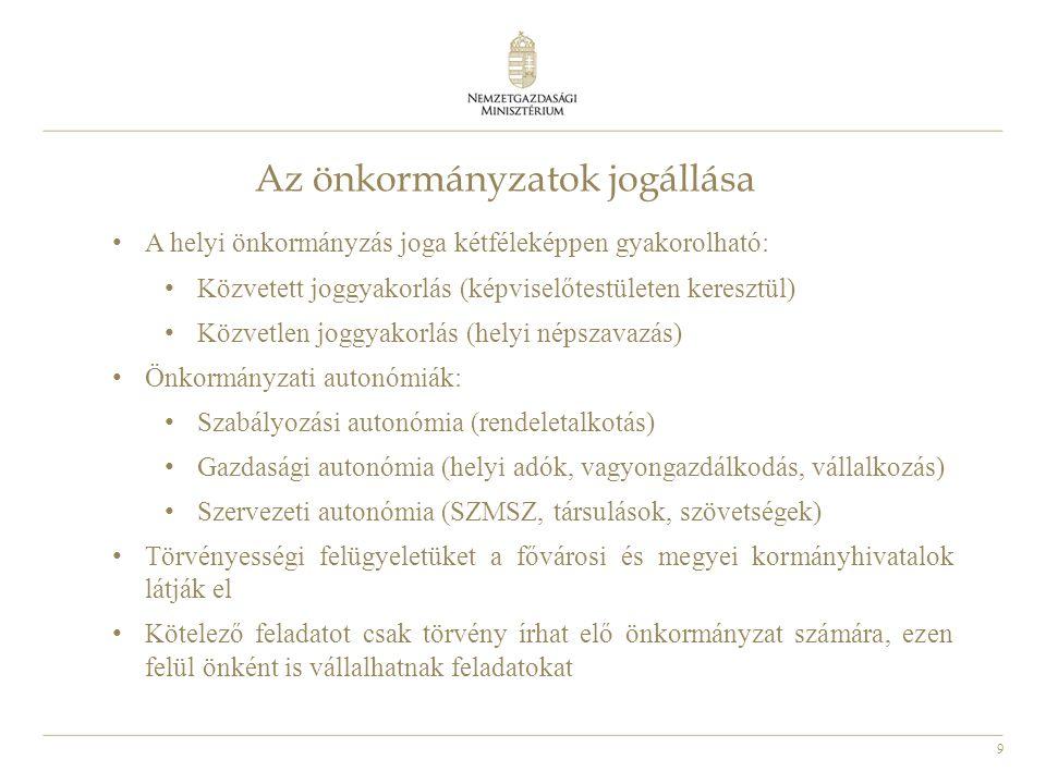 9 Az önkormányzatok jogállása A helyi önkormányzás joga kétféleképpen gyakorolható: Közvetett joggyakorlás (képviselőtestületen keresztül) Közvetlen j