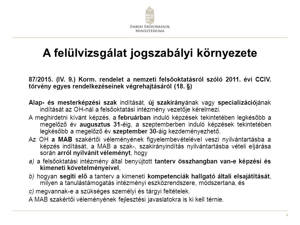4 A felülvizsgálat jogszabályi környezete 87/2015. (IV. 9.) Korm. rendelet a nemzeti felsőoktatásról szóló 2011. évi CCIV. törvény egyes rendelkezései