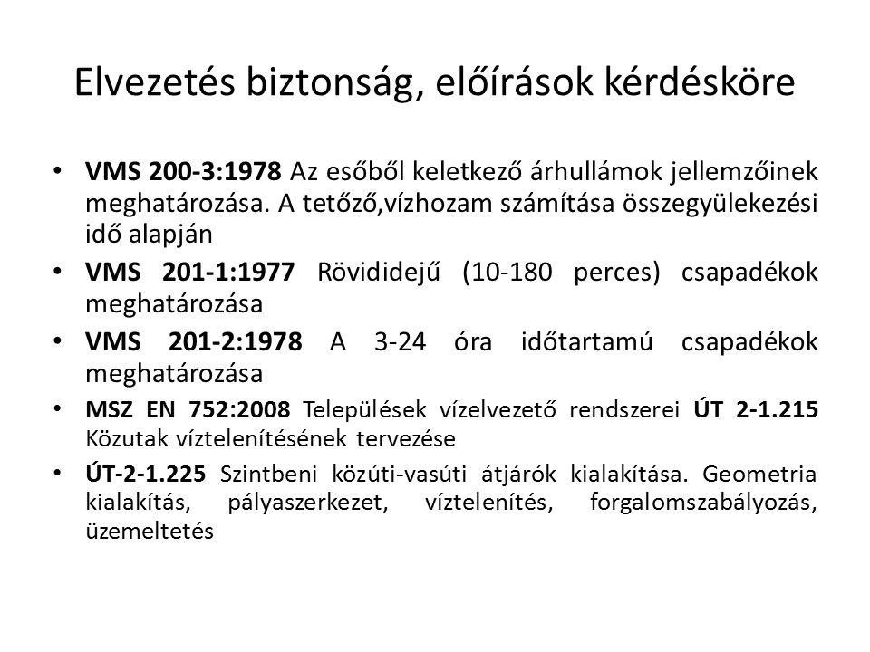 Elvezetés biztonság, előírások kérdésköre VMS 200-3:1978 Az esőből keletkező árhullámok jellemzőinek meghatározása. A tetőző,vízhozam számítása összeg