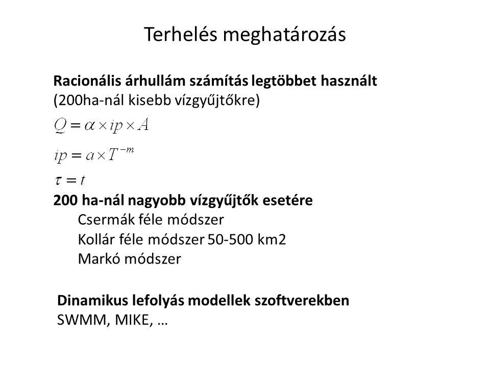 Terhelés meghatározás Racionális árhullám számítás legtöbbet használt (200ha-nál kisebb vízgyűjtőkre) 200 ha-nál nagyobb vízgyűjtők esetére Csermák fé