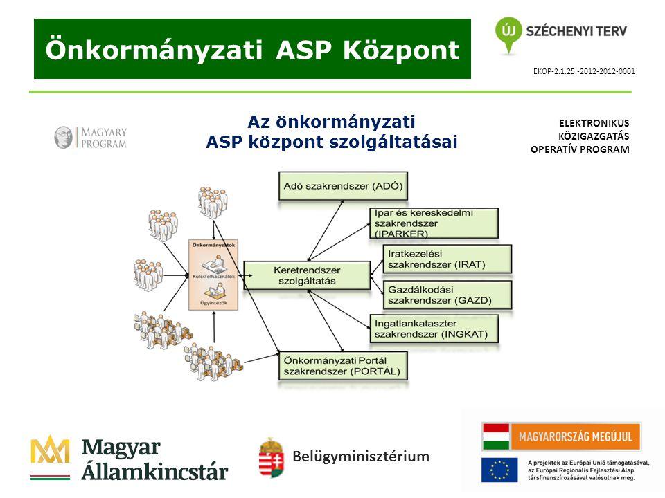 EKOP-2.1.25.-2012-2012-0001 Önkormányzati ASP Központ Az önkormányzati ASP központ szolgáltatásai Belügyminisztérium ELEKTRONIKUS KÖZIGAZGATÁS OPERATÍ