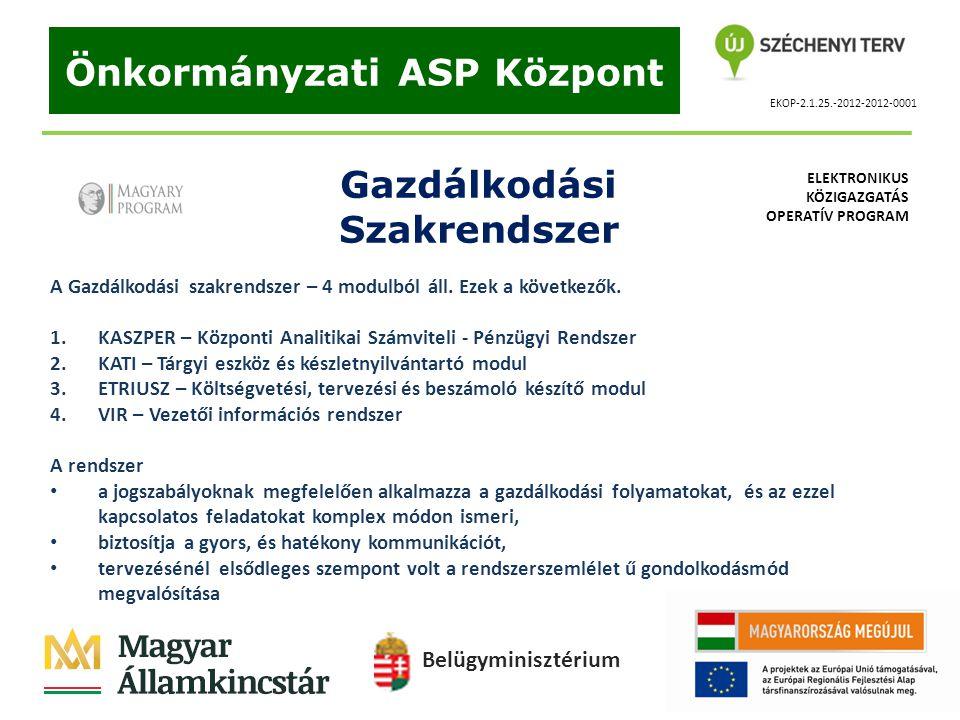 EKOP-2.1.25.-2012-2012-0001 Önkormányzati ASP Központ Gazdálkodási Szakrendszer A Gazdálkodási szakrendszer – 4 modulból áll. Ezek a következők. 1.KAS