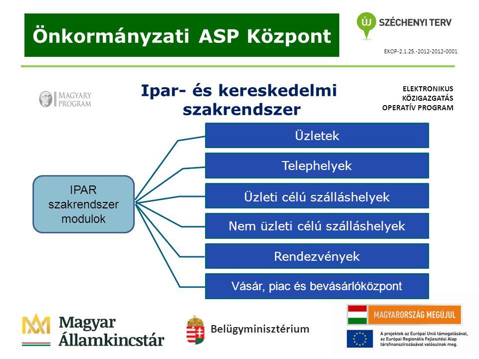 EKOP-2.1.25.-2012-2012-0001 Önkormányzati ASP Központ Ipar- és kereskedelmi szakrendszer Belügyminisztérium ELEKTRONIKUS KÖZIGAZGATÁS OPERATÍV PROGRAM