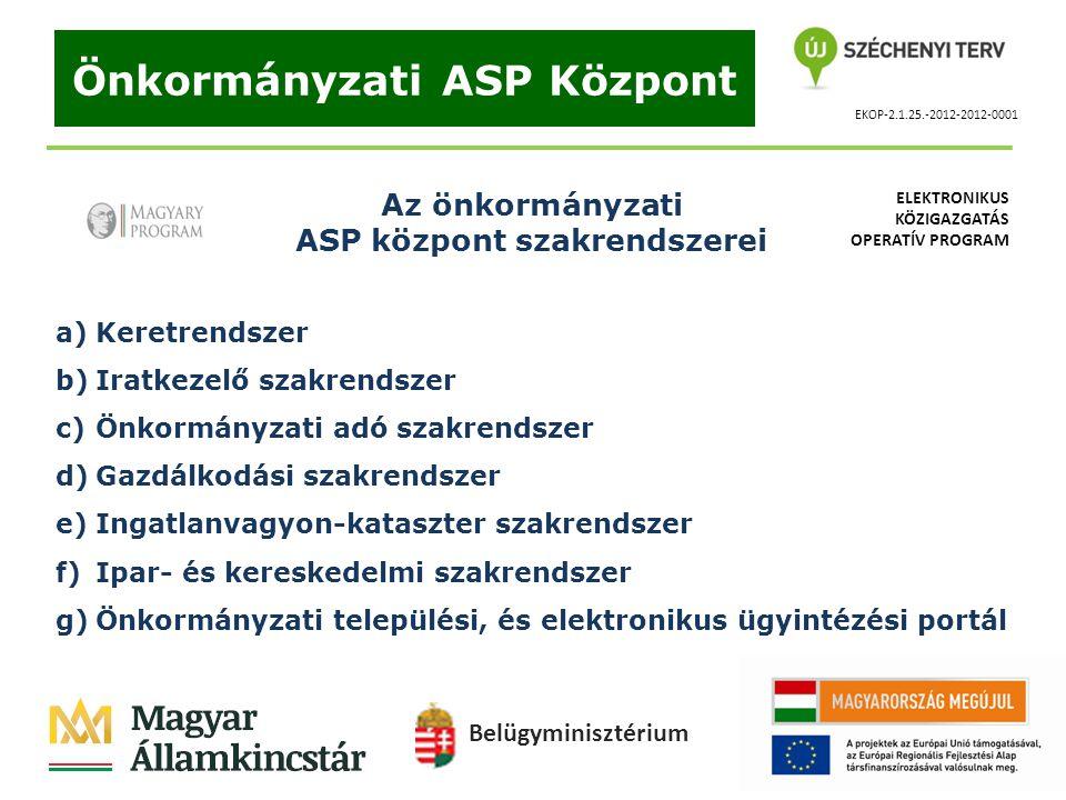 EKOP-2.1.25.-2012-2012-0001 Önkormányzati ASP Központ Az önkormányzati ASP központ szakrendszerei a)Keretrendszer b)Iratkezelő szakrendszer c)Önkormán