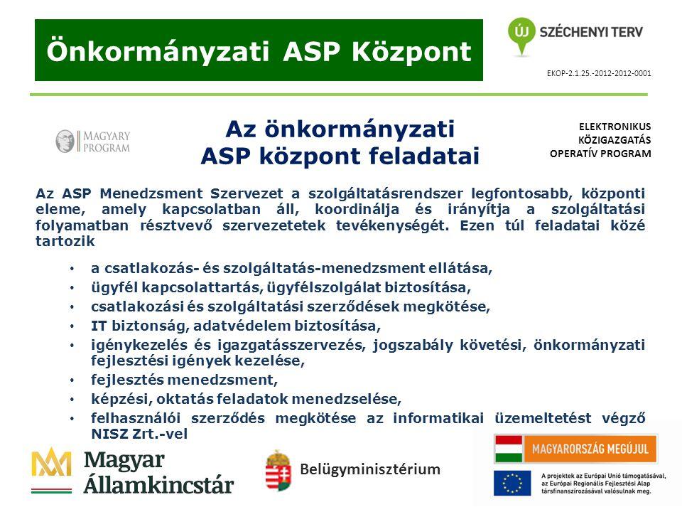 EKOP-2.1.25.-2012-2012-0001 Önkormányzati ASP Központ Az önkormányzati ASP központ feladatai Az ASP Menedzsment Szervezet a szolgáltatásrendszer legfo