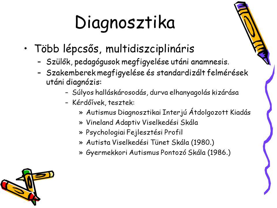Diagnosztika Több lépcsős, multidiszciplináris –Szülők, pedagógusok megfigyelése utáni anamnesis. –Szakemberek megfigyelése és standardizált felmérése