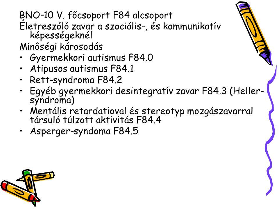 BNO-10 V. főcsoport F84 alcsoport Életreszóló zavar a szociális-, és kommunikatív képességeknél Minőségi károsodás Gyermekkori autismus F84.0 Atipusos