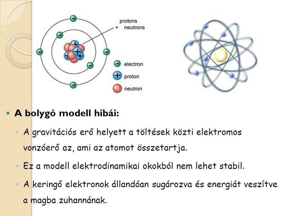 Niels Henrik David Bohr (1885-1962) Nobel-díjas dán fizikus Nobel-díjasdánfizikusNobel-díjasdánfizikus