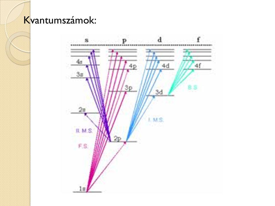 Bohr atommodell atomok sugárzása Az atom elektronjai csak meghatározott pályákon keringhetnek a mag körül.