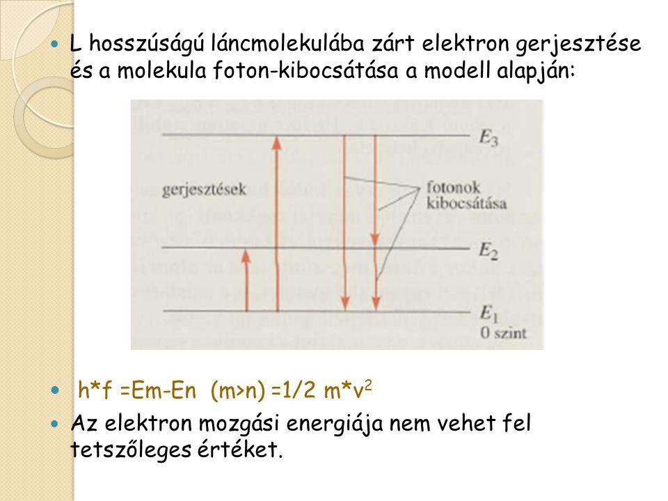Meghatározhatjuk azt, hogy hol milyen eséllyel fordulnak elő elektronok.