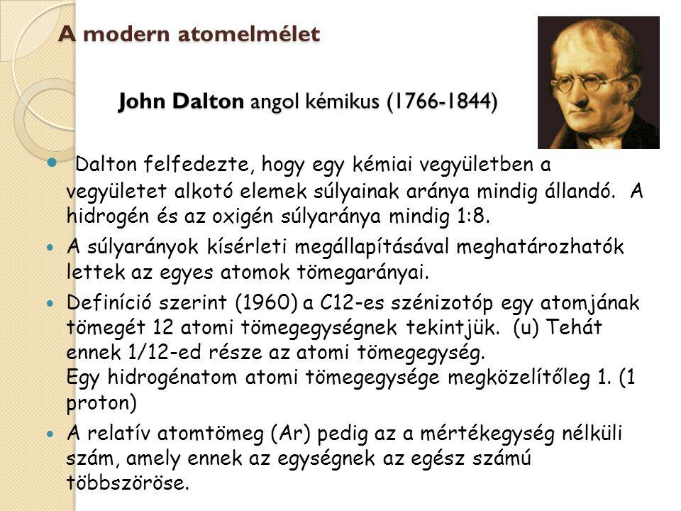 Atomok mérete Egyetlen gombostűfejbe 250 trillió atom van összezsúfolva.