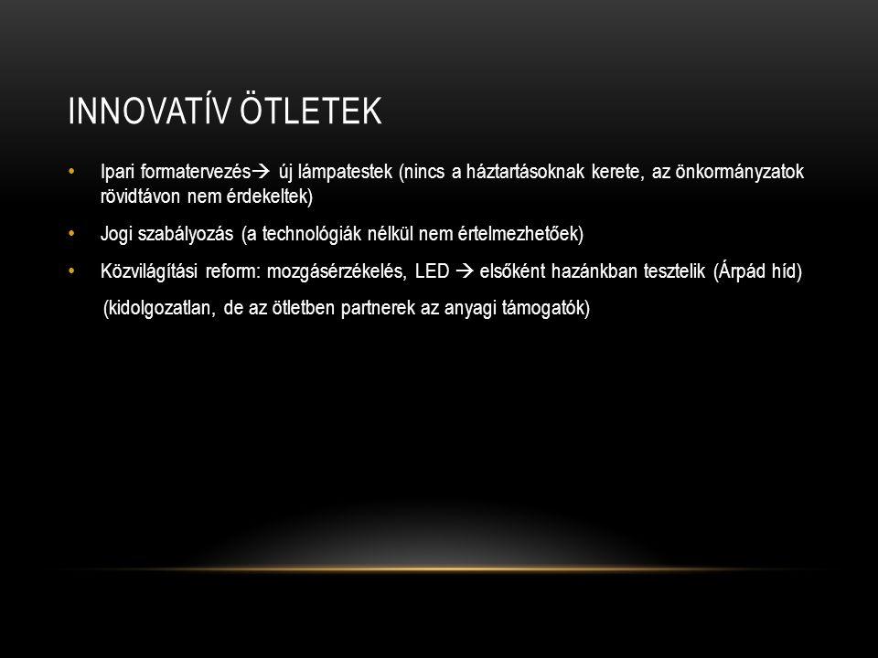 INNOVATÍV ÖTLETEK Ipari formatervezés  új lámpatestek (nincs a háztartásoknak kerete, az önkormányzatok rövidtávon nem érdekeltek) Jogi szabályozás (a technológiák nélkül nem értelmezhetőek) Közvilágítási reform: mozgásérzékelés, LED  elsőként hazánkban tesztelik (Árpád híd) (kidolgozatlan, de az ötletben partnerek az anyagi támogatók)