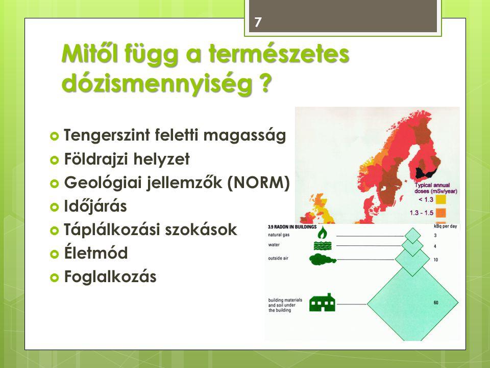 Mitől függ a természetes dózismennyiség ?  Tengerszint feletti magasság  Földrajzi helyzet  Geológiai jellemzők (NORM)  Időjárás  Táplálkozási sz
