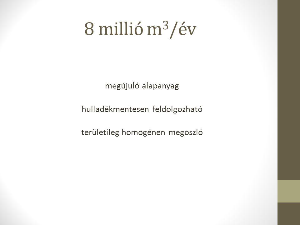 8 millió m 3 /év megújuló alapanyag hulladékmentesen feldolgozható területileg homogénen megoszló