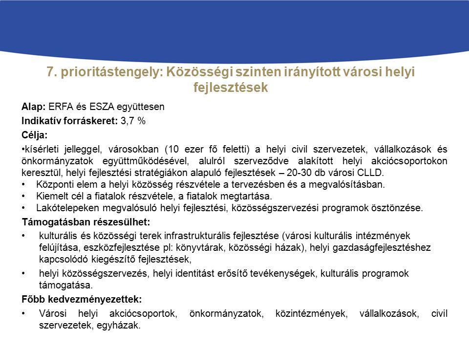 7. prioritástengely: Közösségi szinten irányított városi helyi fejlesztések Alap: ERFA és ESZA együttesen Indikatív forráskeret: 3,7 % Célja: kísérlet